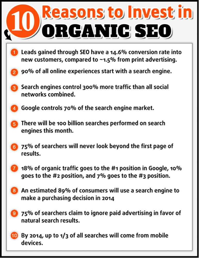 10 Reasons To Do SEO